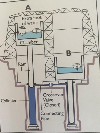 2017-7-12 lock diagram closed